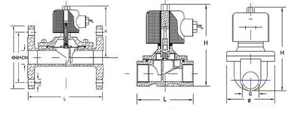 低压燃气黄铜必威体育平台结构图